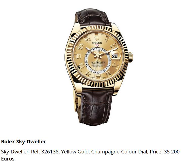 Giá đồng hồ Rolex thuy sĩ Sky-Dweller, Ref. 326138