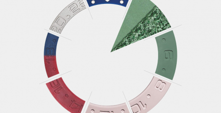 Rolex Ceramic Bezel (Rolex Cerachrom)