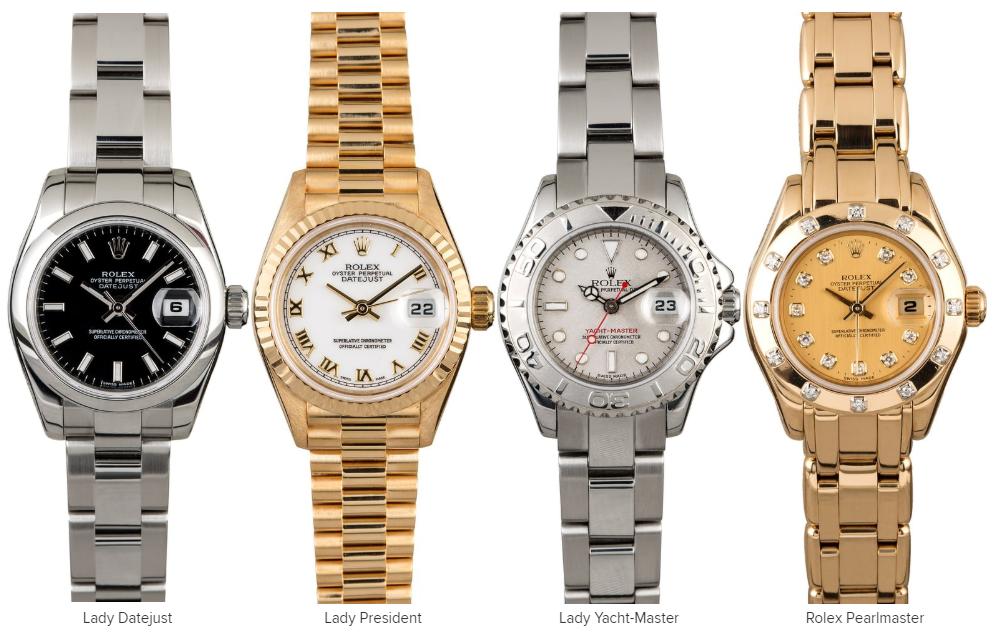 Kích thước đồng hồ Rolex nữ (Ladies)
