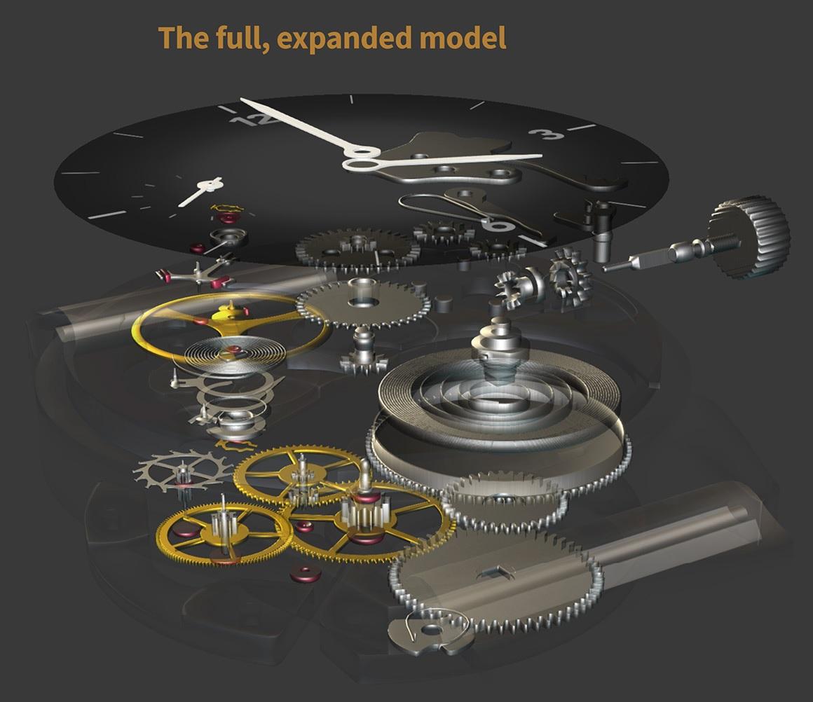 Cấu tạo và nguyên lý hoạt động bộ máy đồng hồ cơ
