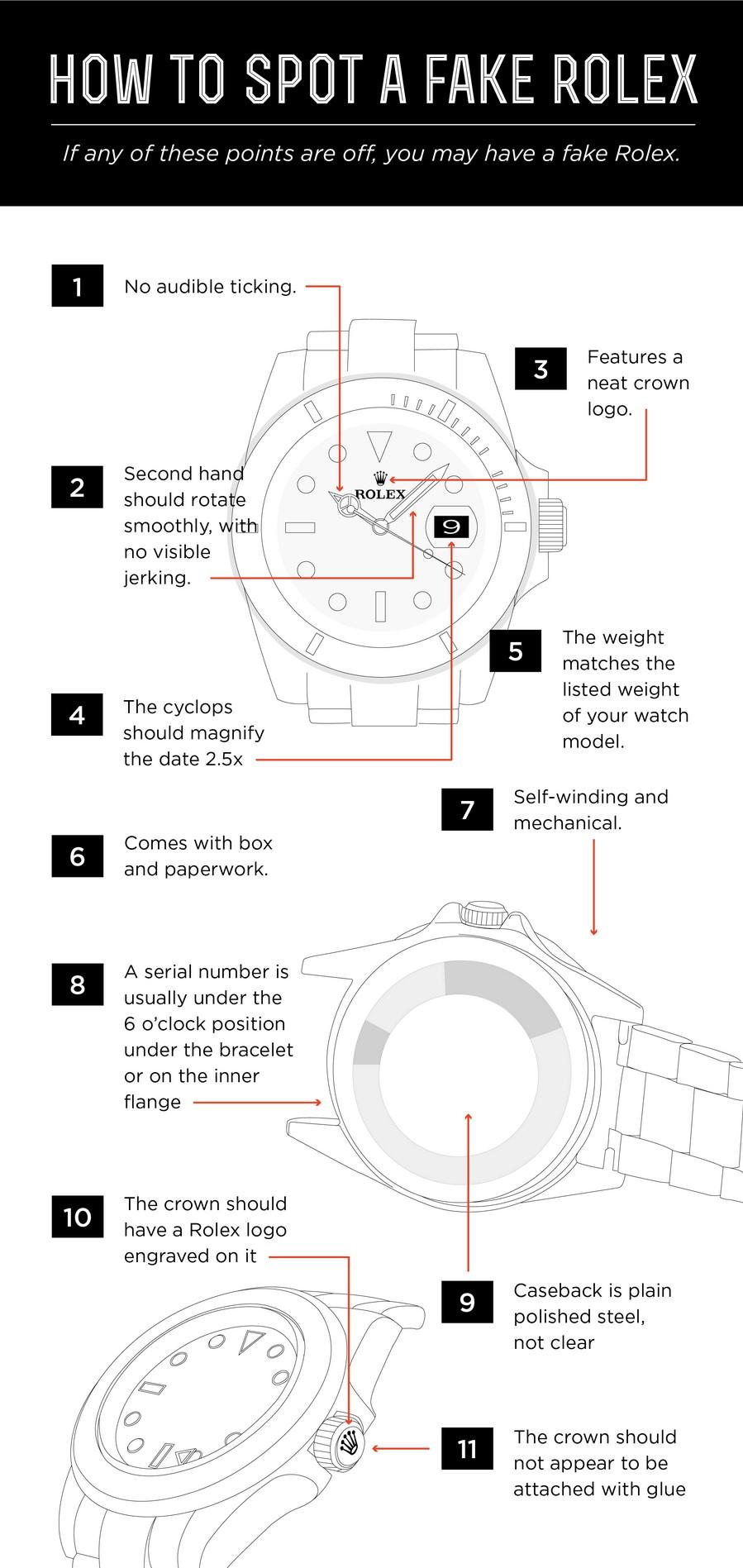 Làm thế nào để phát hiện một chiếc đồng hồ Rolex giả