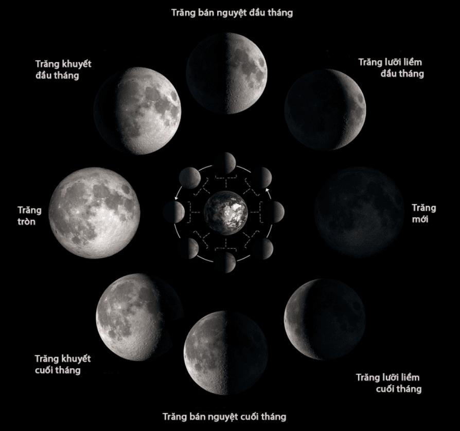 Pha mặt trăng