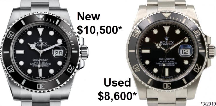 Nên Mua đồng hồ Rolex Submariner cũ cho ngân sách của bạn