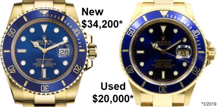 Giá trị khấu hao đồng hồ Rolex vàng khối