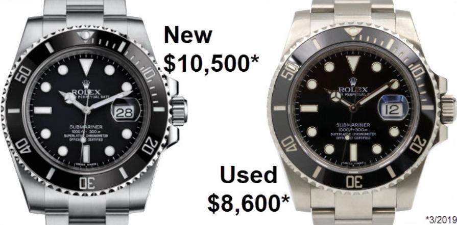 Đồng hồ Rolex cũ so với mới