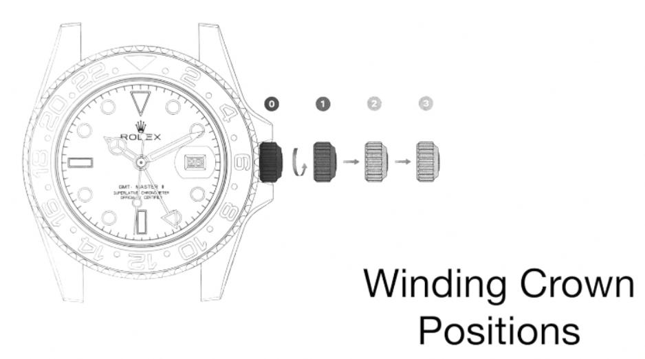 Núm đồng hồ Rolex