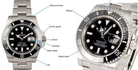 Thuật ngữ đồng hồ Rolex