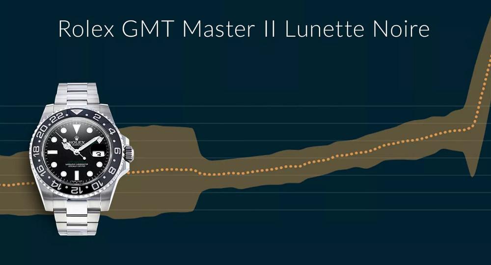 Rolex GMT-Master II Linka Noire bộ sưu tập đồng hồ tiềm ẩn