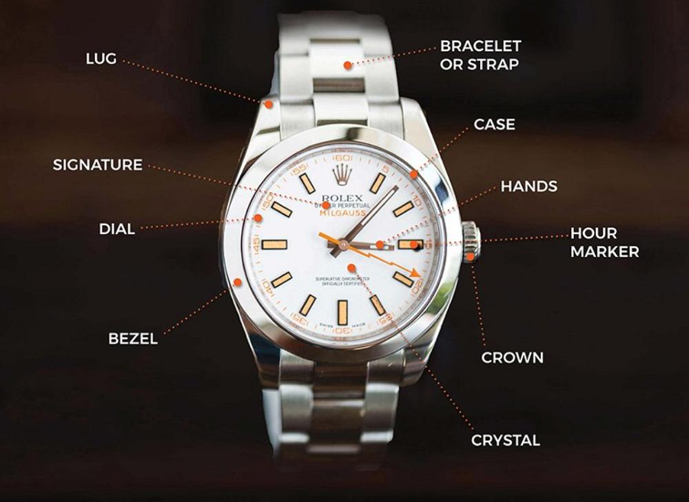 Cấu tạo và chức nằng bộ phận trên đồng hồ