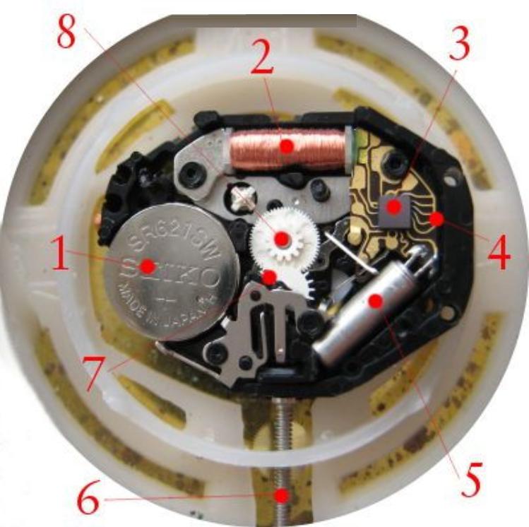 Cấu tạo bộ máy đồng hồ Quartz