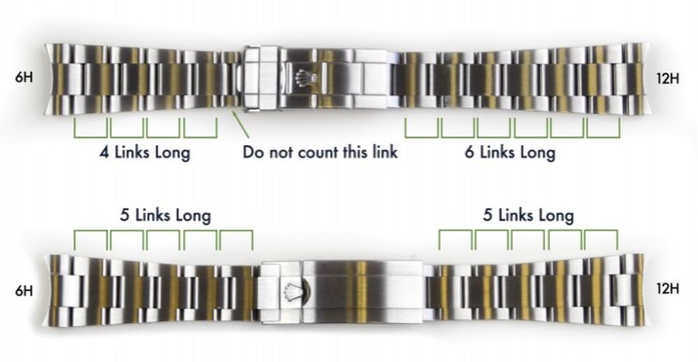 Cách đếm mắt dây trên dây đồng hồ Rolex