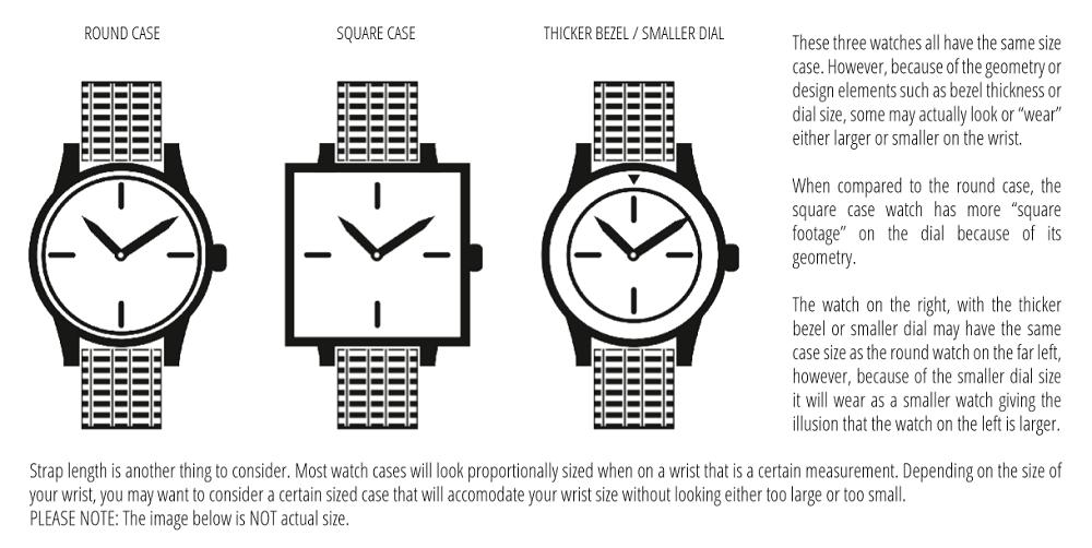 Hình dạng vỏ đồng hồ