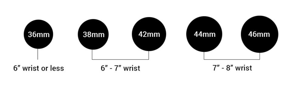 Kích thước dây đeo đồng hồ