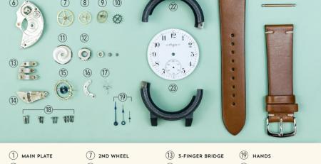 Hình ảnh một bộ máy đồng hồ được tháo rời hoàn toàn