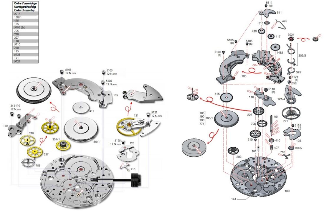 Ưu điểm của bộ máy ETA