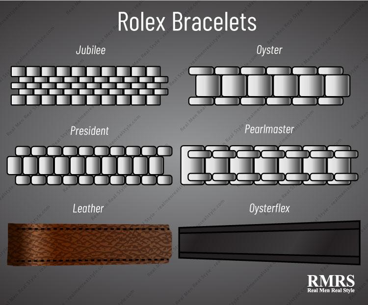 Dây đồng hồ Rolex