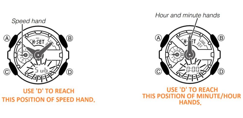 Cách cài đặt thời gian Analog của đồng hồ G-Sock 5146