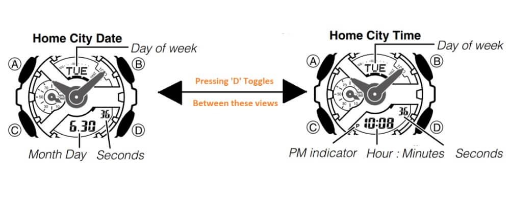 Đặc điểm của chế độ giờ hiện hành là gì?